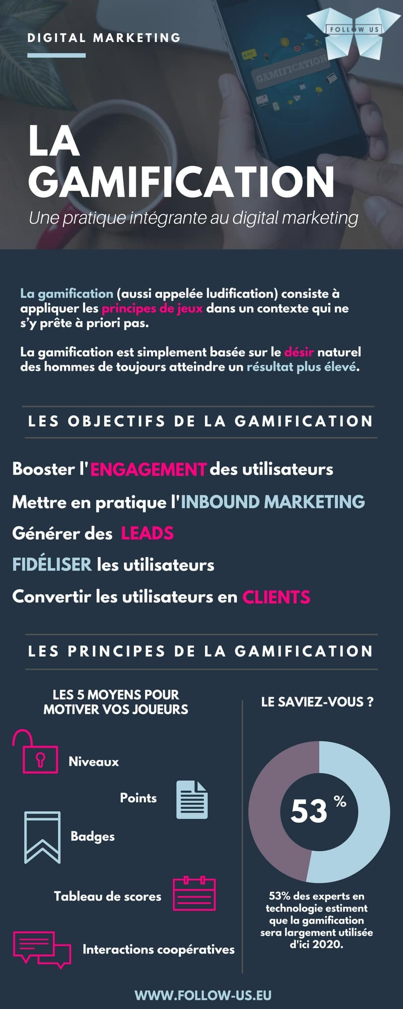 Gamification-infographie-digital-marketing